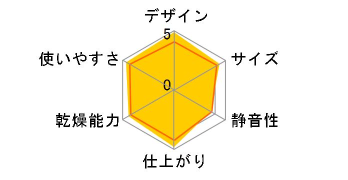 UD-CF1