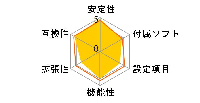 B450M S2H [Rev.1.0]