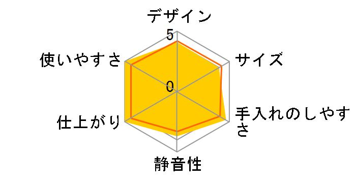 KRCI-B5