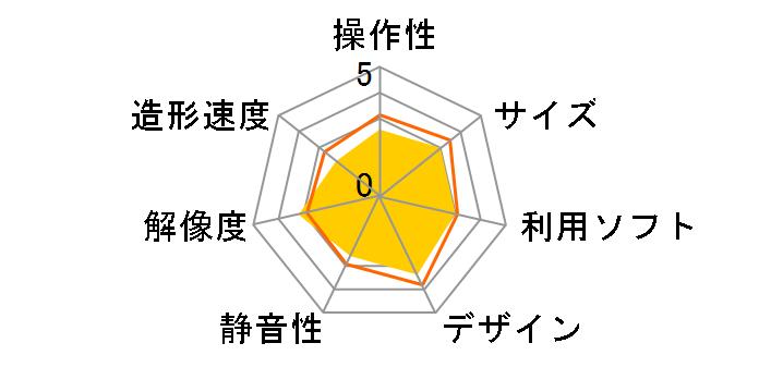 ダヴィンチ Jr. Pro X+