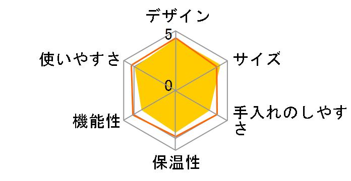 カフェばこ SC-A351