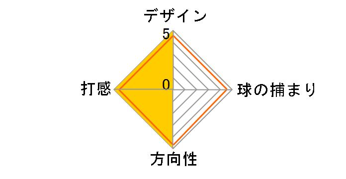 ストローク ラボ ブラック シリーズ TEN パター [33インチ]