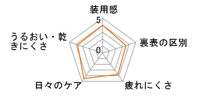ワンデーピュア うるおいプラス [32枚入り ×2箱]