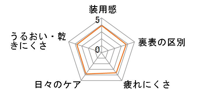 2ウィークピュア うるおいプラス [6枚入り ×2箱]