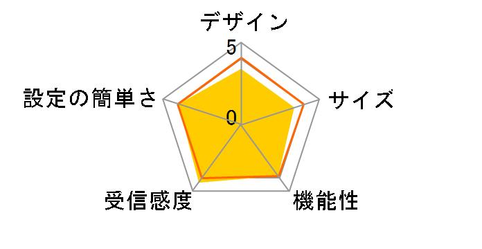 WN-DX2033GR