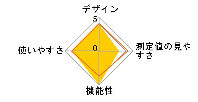 NURSE ANGIE パピッとサーモ PRO NIR-10