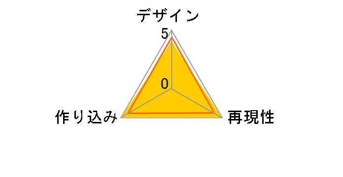 figma 新条アカネ DXエディション
