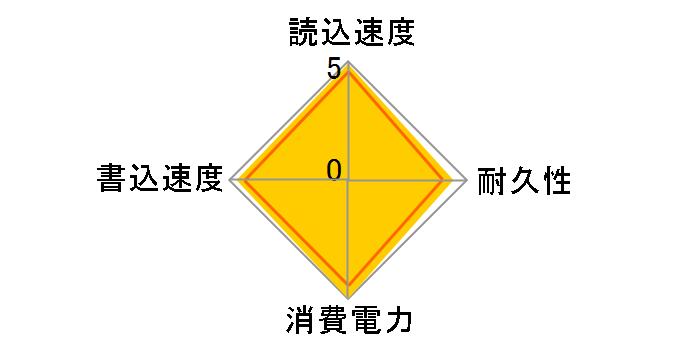 NM610 LNM610-1TRBJP