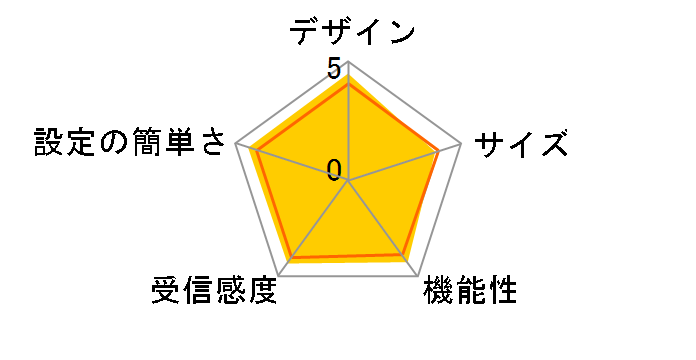 Deco M4(2パック)
