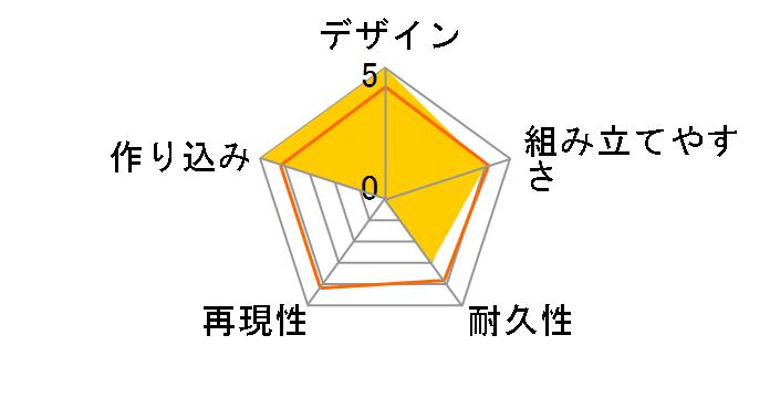 ヘキサギア アーリーガバナー Vol.3