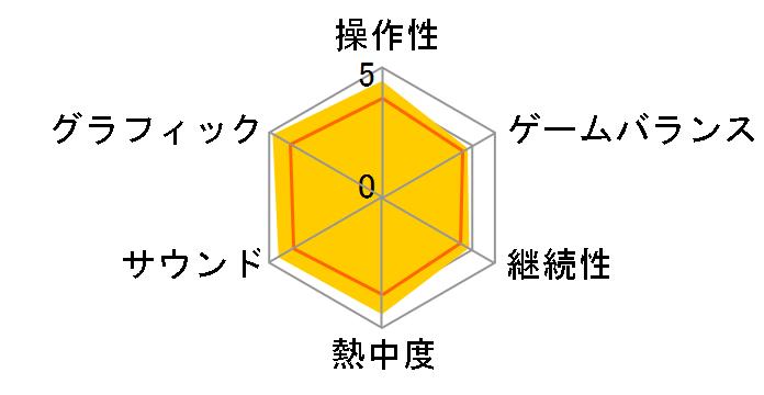バイオハザード RE:3 Z Version [通常版] [PS4]