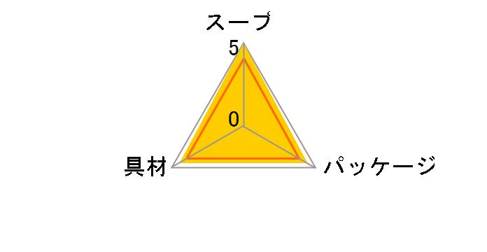 広東風 ふかひれスープ 180g ×40個