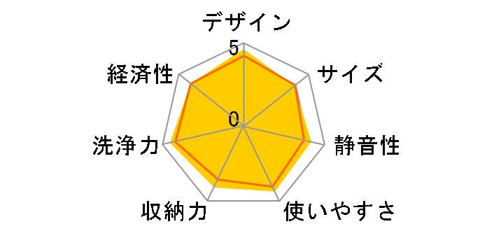 AX-S3W