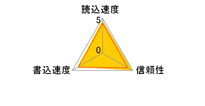 SF-E128 [128GB]
