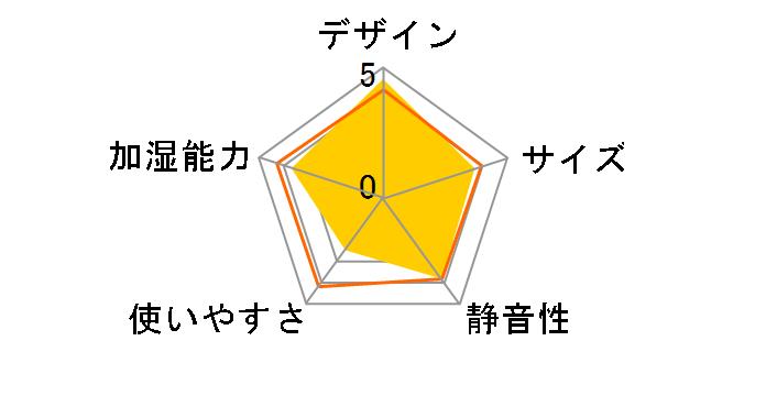 STEM 630i HM-C630i [クールグレー]