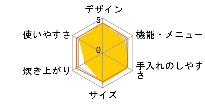 極め炊き NP-RZ05