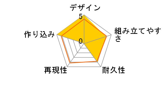 ヘキサギア アーリーガバナー Vol.4