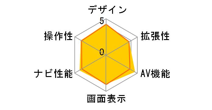 彩速ナビ MDV-S707