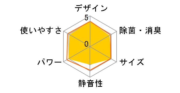 エオリア CS-J220D