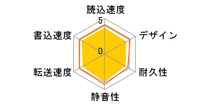 HDCZ-UTL2KC