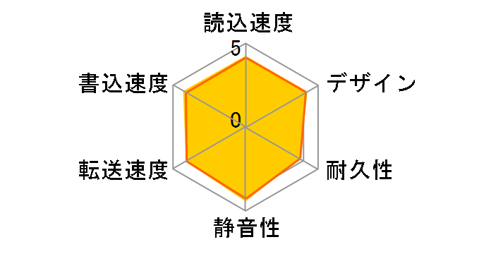 HDCZ-UTL4KC