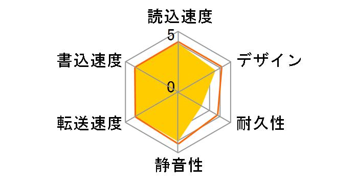 HDCZ-UTL6KC