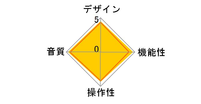 ADI-2 DAC FS