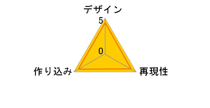 インフィニット・デンドログラム 1/8 ネメシス