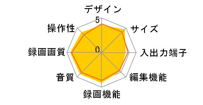 おうちクラウドディーガ DMR-BRW2060