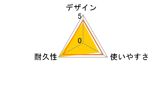 PowerLine II USB-C & USB-C 3.1 (Gen2) A8485011 [0.9m ブラック]