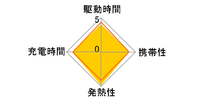 PowerPort Atom III Slim(Four Ports) A2045511