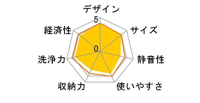 ADW-GM2