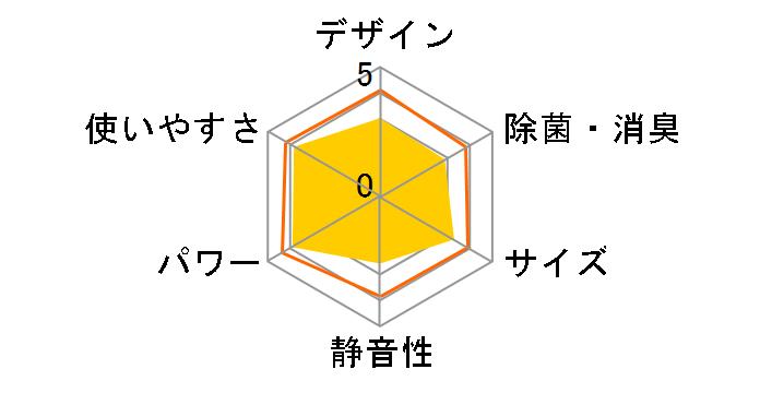 霧ヶ峰 MSZ-GE2220