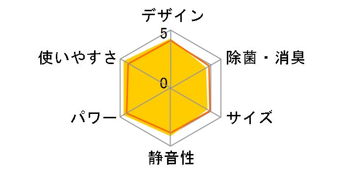 霧ヶ峰 MSZ-GE4020S