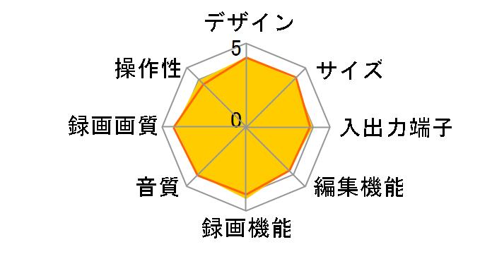 おうちクラウドディーガ DMR-2CX200