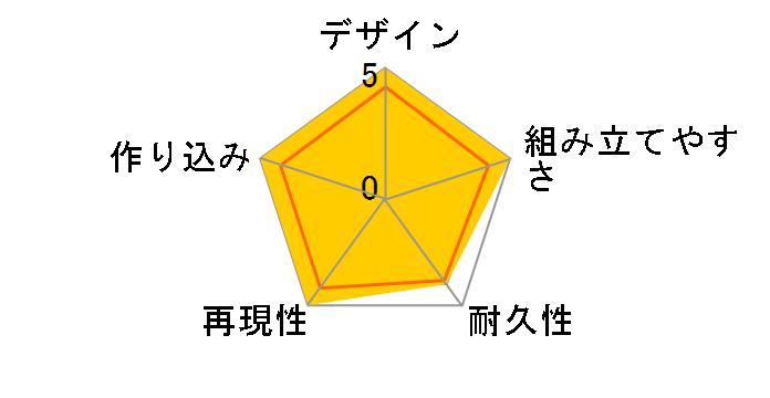 Figure-rise Standard ジレン