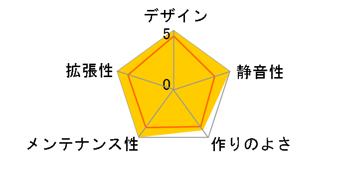 Define 7 XL Solid FD-C-DEF7X-01