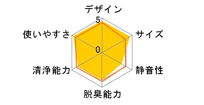 ターンド・ケイ KL-W01