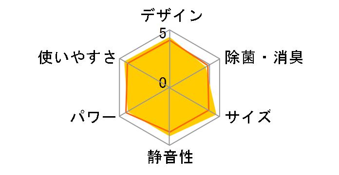 霧ヶ峰 MSZ-GV2520-W [ピュアホワイト]
