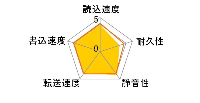 MN08ACA16T [16TB SATA600 7200]