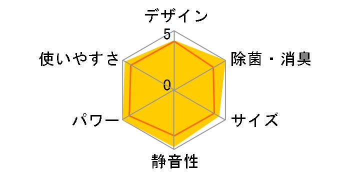 霧ヶ峰 MSZ-R2220