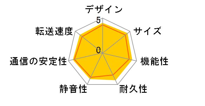 DiskStation DS220j/JP