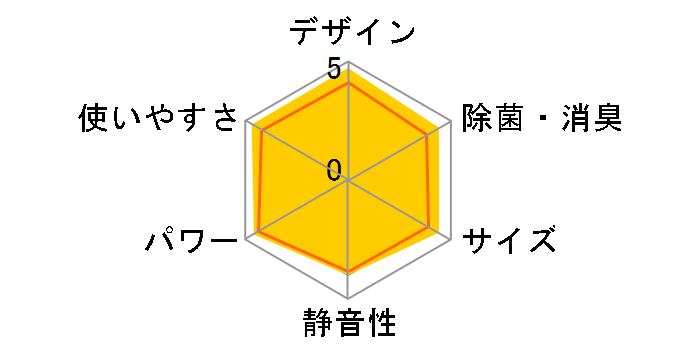 霧ヶ峰 MSZ-BXV2220