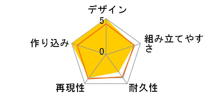 アリス・ギア・アイギス 兼志谷 シタラ 天機 Ver.カルバチョート