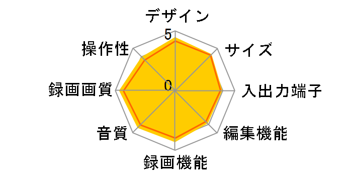 おうちクラウドディーガ DMR-4W100
