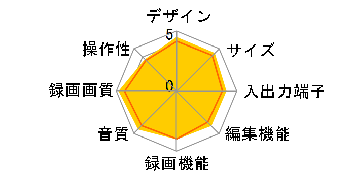 おうちクラウドディーガ DMR-4W300