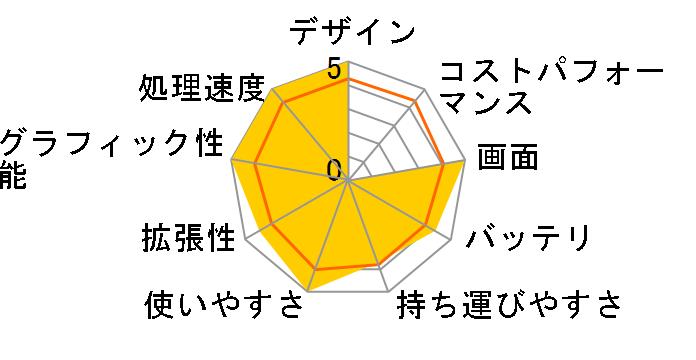 GP75-10SEK-038JP