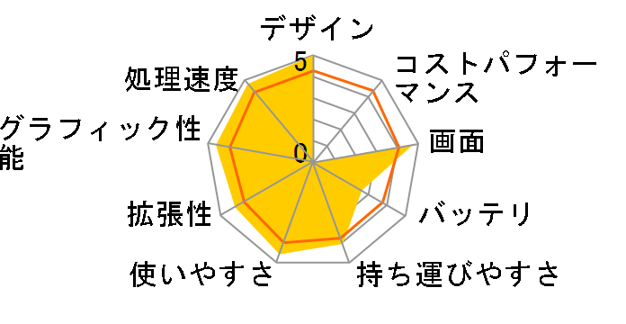 GF75-10SCSR-001JP