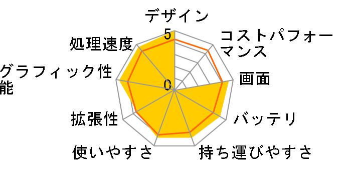 GF63-9SCX-008JP