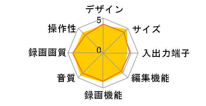 おうちクラウドディーガ DMR-2CT101